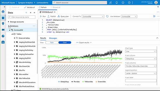 Azure data pipeline for Power BI dashboard example