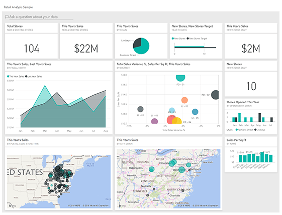 Power BI implementation services dashboard example
