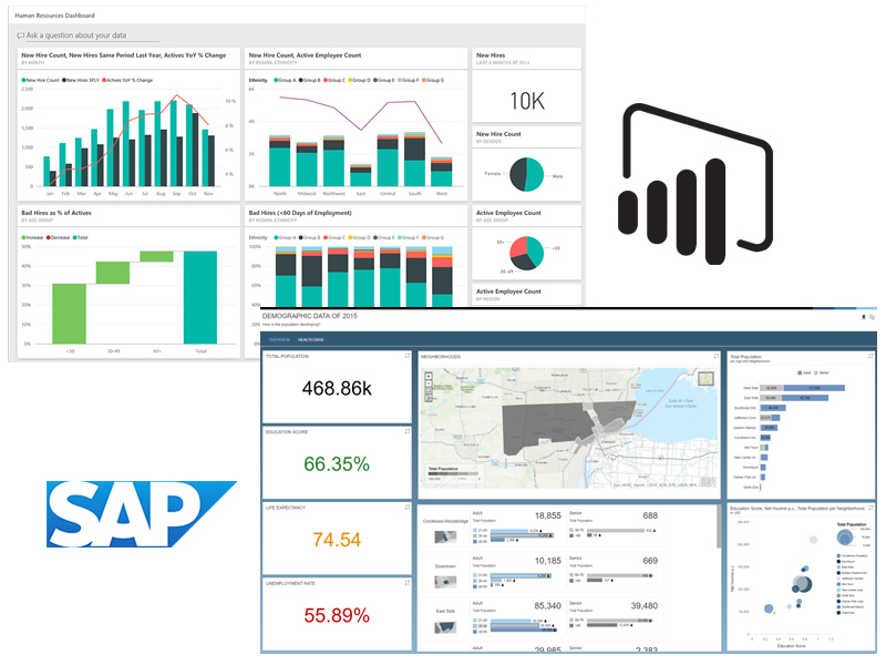Power BI vs SAP BusinessObjects visualisation examples